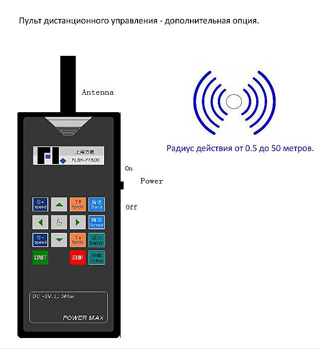 пульт дистанционного управления - дополнительная опция